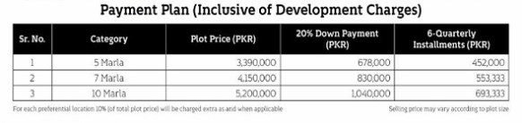 Cra Tax Installments 2018 - Pay Taxes Payment Plan